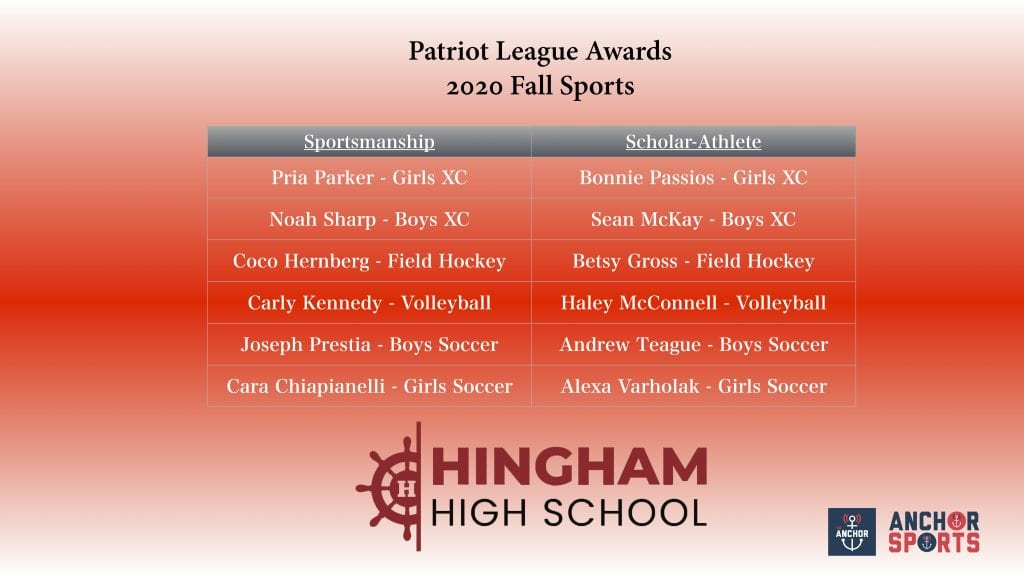 2020 Fall Sport Awards 1a